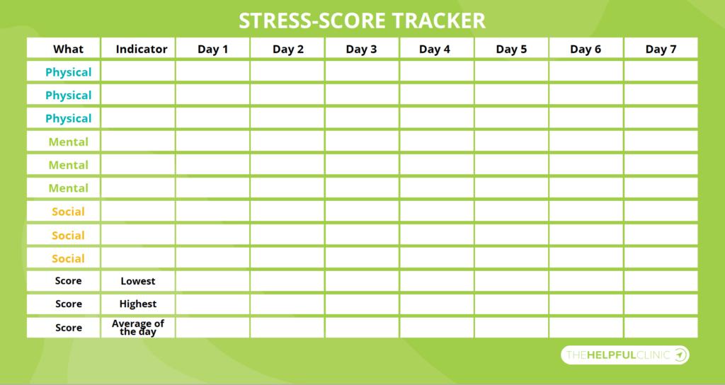 stress score tracker