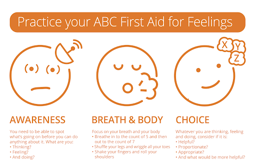 Practice your ABC First Aid for Feelings