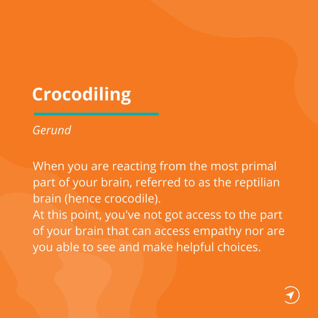 Crocodiling definition
